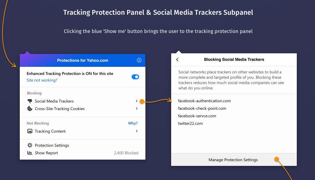 Mozilla führt separaten Schutz gegen Social-Media-Tracker ein