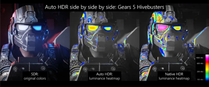 Luminanz-Heatmap: SDR, Auto HDR, natives HDR